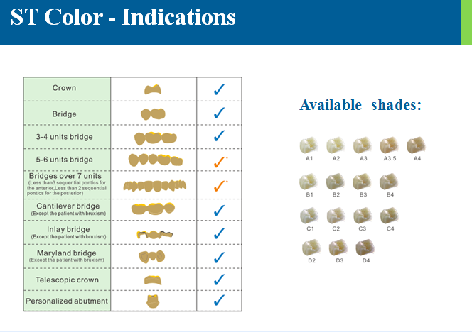Super 16 Shades Zirconia Based Ceramics for Coloring Full Zirconia Crowns Bridges